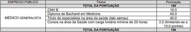 Titulos 6 - Processo Seletivo Prefeitura de Paranaguá PR: Inscrições encerradas