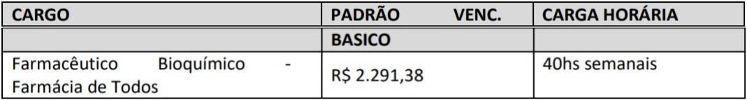 cargos 1 7 - Processo Seletivo Prefeitura de Paulistas - MG: Inscrições encerradas