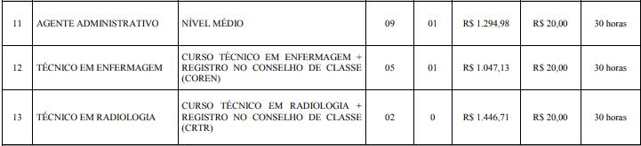 cargos 1 7 - Concurso Prefeitura de Nanuque: Provas dia 20/12/20