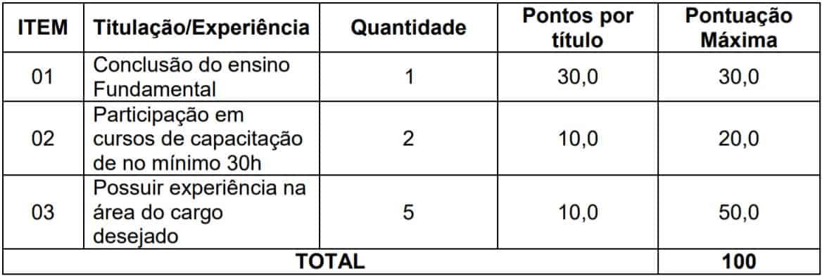 cargos 14 - Processo Seletivo Prefeitura de Santarém - PA: Inscrições encerradas