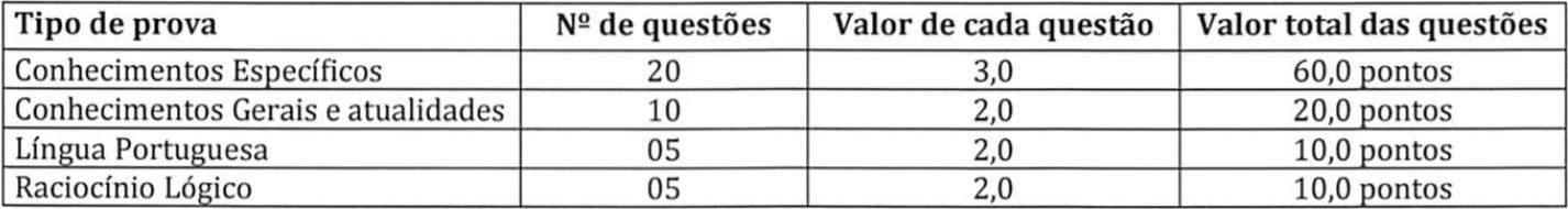 cargos 16 - Concurso GCM de Castro PR: Suspenso temporariamente