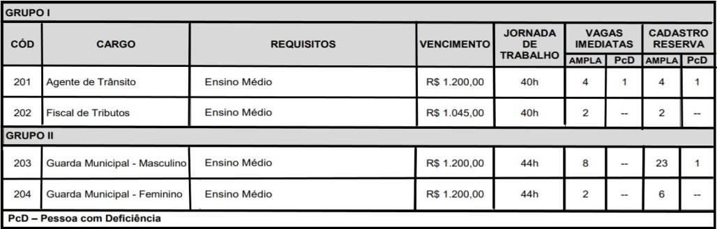 cargos 18 - Concurso Prefeitura Municipal de Itinga do Maranhão MA: Inscrições abertas