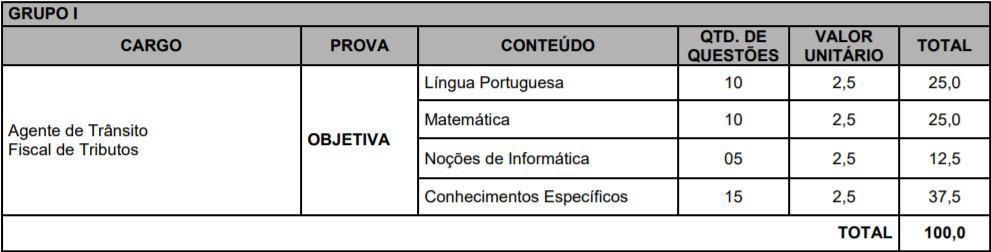 cargos 19 - Concurso Prefeitura Municipal de Itinga do Maranhão MA: Inscrições abertas