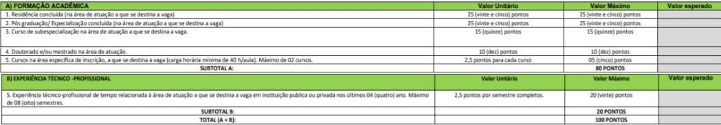 cargos 2 - Processo Seletivo CPSMBS 2020: Inscrições encerradas