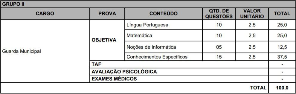 cargos 20 - Concurso Prefeitura Municipal de Itinga do Maranhão MA: Saiu Edital!