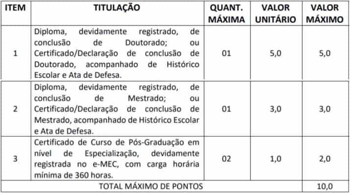 cargos 34 - Concurso GCM de Barra do Corda (MA) 2020: Inscrições encerradas