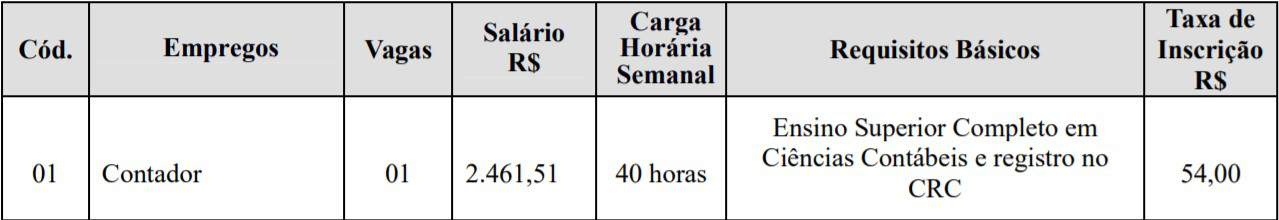 cargos 35 - Concurso Câmara Municipal de Mogi Guaçu SP 2020: Inscrições encerradas