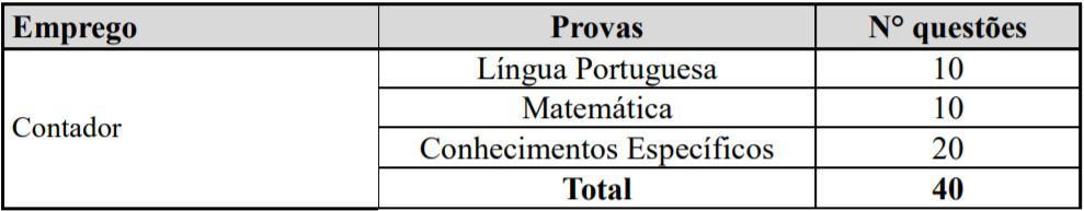 cargos 36 - Concurso Câmara Municipal de Mogi Guaçu SP 2020: Inscrições encerradas