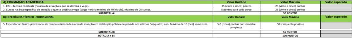 cargos 4 - Processo Seletivo CPSMBS 2020: Inscrições encerradas