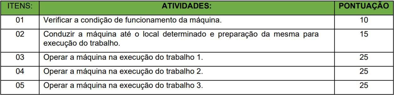 cargos 5 - Concurso Prefeitura Municipal de Chiador-MG:
