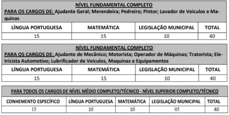 cargos 55 - Concurso Prefeitura de Ibirarema SP: Inscrições abertas com 181 vagas!