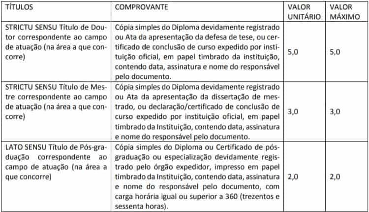 cargos 56 - Concurso Prefeitura de Ibirarema SP: Inscrições abertas com 181 vagas!