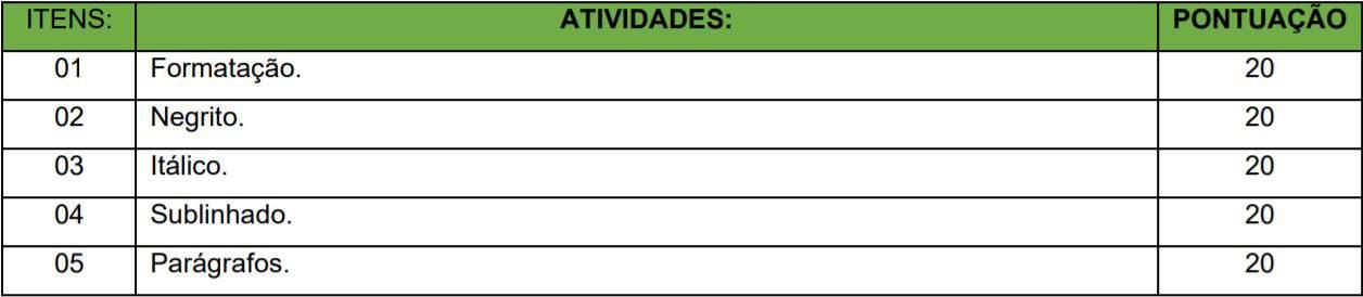 cargos 6 - Concurso Prefeitura Municipal de Chiador-MG: