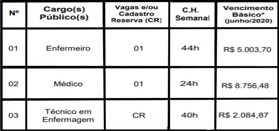 cargos 62 - Concurso Prefeitura Municipal de Toropi – RS