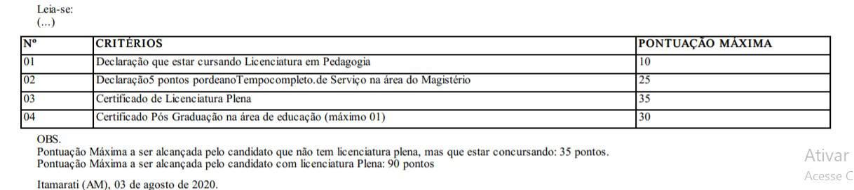 eita - Processo Seletivo Prefeitura de Itamarati - AM 2020: Inscrições encerradas