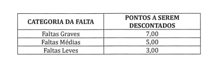 pratica - Concurso Prefeitura Municipal de Castro PR: Suspenso!