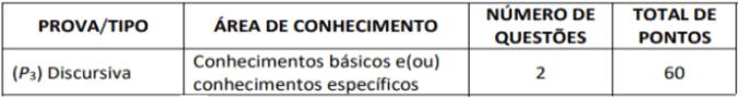 provas 1 1 - Concurso Prefeitura de Aracaju SE 2020: Provas previstas para dia 13/12/20