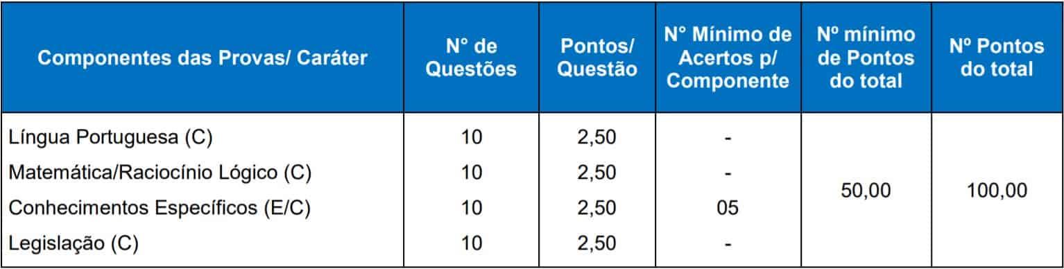 provas 11 - Concurso Guarda de Campo Bom RS: Inscrições abertas para Guarda Municipal (20)
