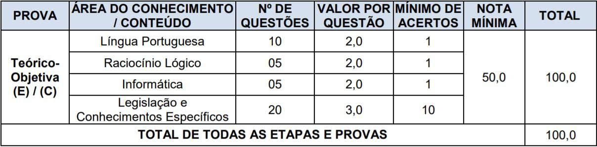 provas 12 - Concurso Prefeitura Municipal de Toropi – RS