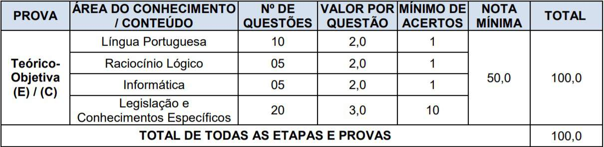 provas 13 - Concurso Prefeitura Municipal de Toropi – RS