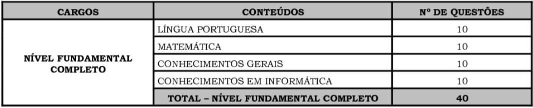 provas 15 - Concurso Ribeira do Pombal: Inscrições encerradas