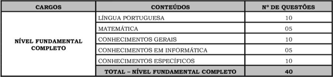 provas 16 - Concurso Ribeira do Pombal: Inscrições encerradas