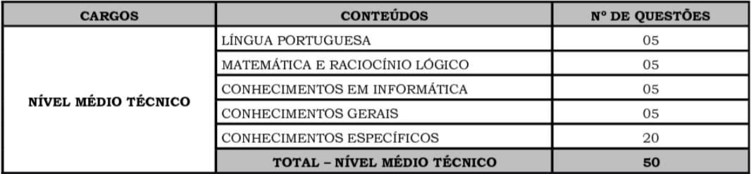 provas 18 - Concurso Ribeira do Pombal: Inscrições encerradas