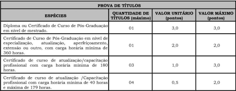 provas 23 - Concurso Ribeira do Pombal: Inscrições encerradas