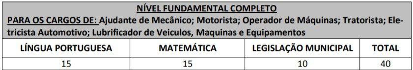 provas 25 - Concurso PGM de Ibirarema SP: Edital revogado
