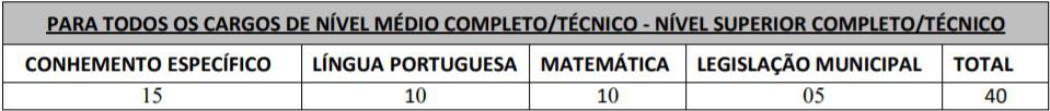 provas 26 - Concurso PGM de Ibirarema SP: Edital revogado
