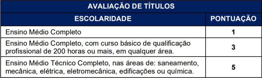 provas 28 - Processo Seletivo CEDAE RJ 2020: Inscrições encerradas