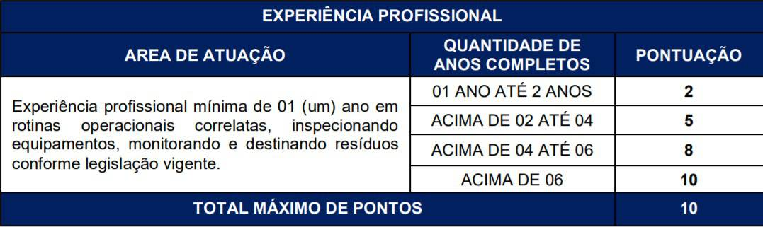 provas 30 - Processo Seletivo CEDAE RJ 2020: Inscrições encerradas