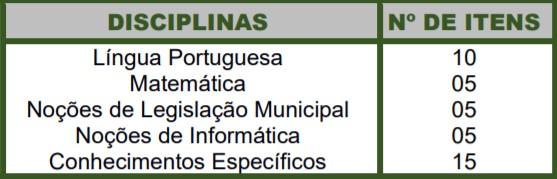 provas 33 - Concurso Guarda Municipal de Rio Claro SP: Adiamento temporário da primeira fase