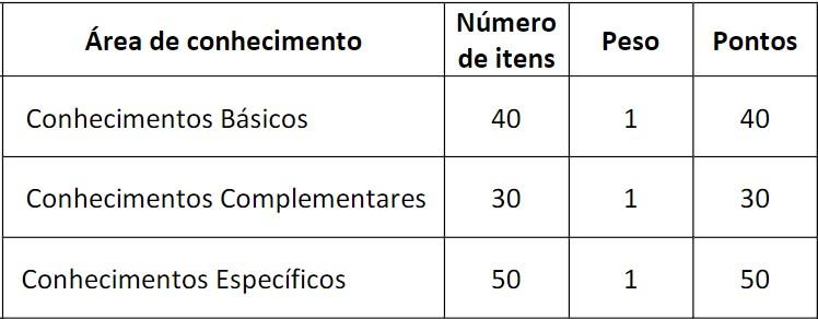 provas 37 - CONCURSO CRT-PR/SC-4ª Região: Provas a definir