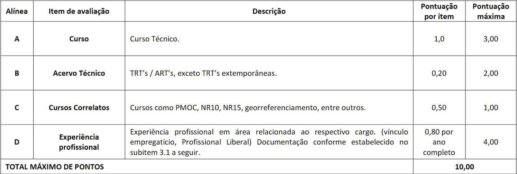 provas 38 - CONCURSO CRT-PR/SC-4ª Região: Inscrições abertas!