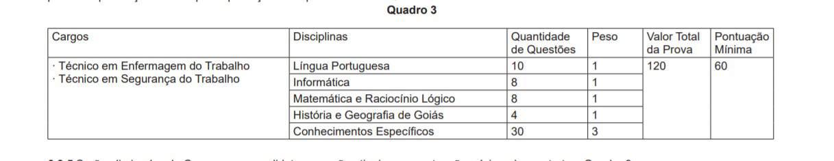 provas 39 - Concurso Saneago 2020