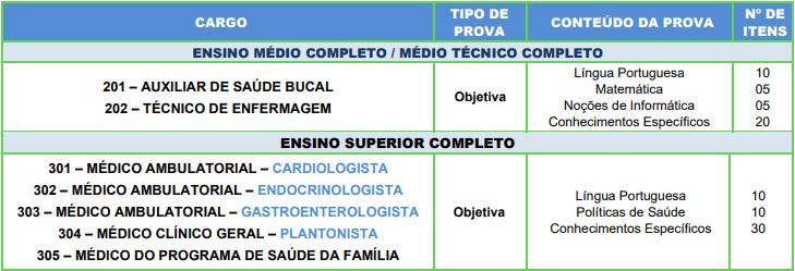provas 4 - Concurso FMS de Rio Claro SP: Adiamento temporário da primeira fase