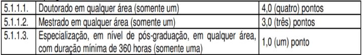 provas objetiva 1 3 - Concurso Prefeitura de Santa Cruz do Rio Pardo SP
