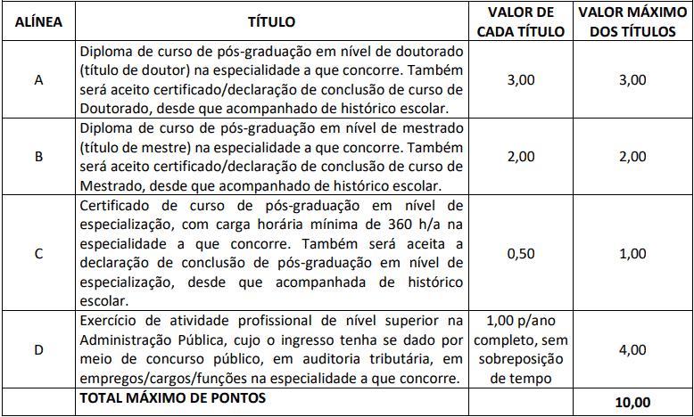 provas objetiva 1 4 - Concurso Prefeitura de Aracaju SE 2020: Provas previstas para dia 13/12/20