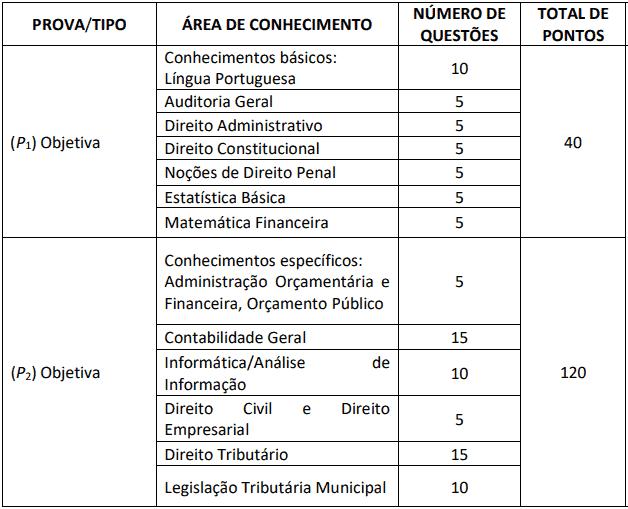 provas objetiva 1 7 - Concurso Prefeitura de Aracaju SE 2020: Provas previstas para dia 13/12/20