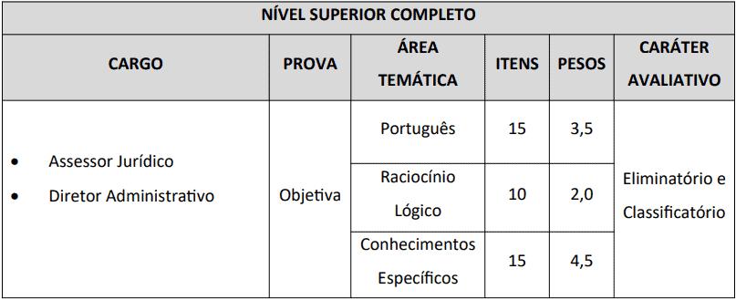 provas objetivas 1 1 - Concurso Câmara de Cerro Corá - RN