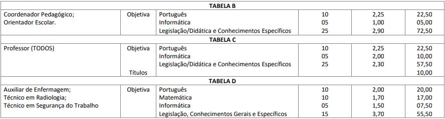 provas objetivas 1 20 - Concurso Prefeitura de Tapira MG
