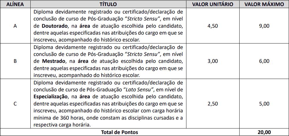 provas objetivas 1 5 - Concurso CIAS PR: Inscrições abertas com vagas para nível Médio e Superior