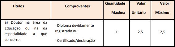 provas objetivas 1 8 - Concurso SME Araçariguama: Provas suspensas