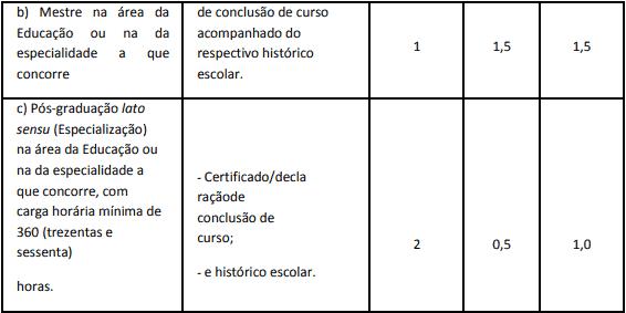 provas objetivas 1 9 - Concurso SME Araçariguama: Provas suspensas