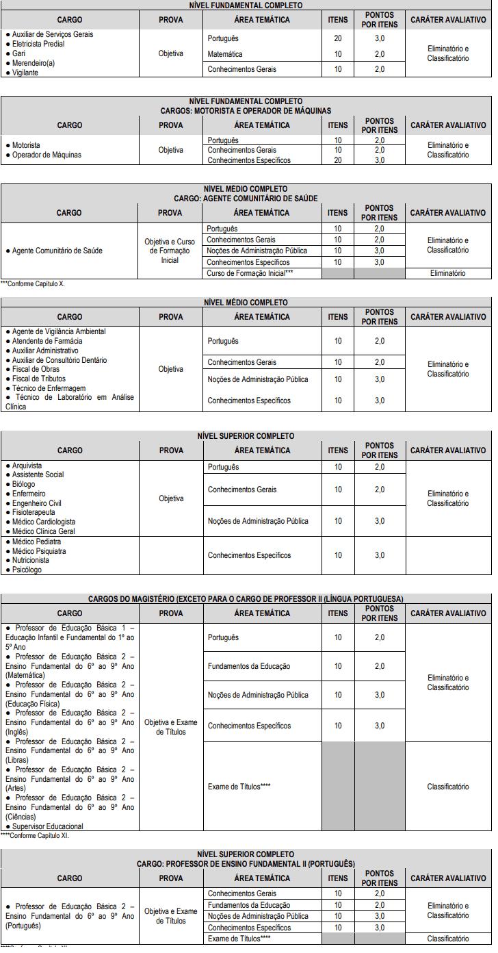provas - Concurso Prefeitura de Pedro Régis PB 2020: Inscrições encerradas