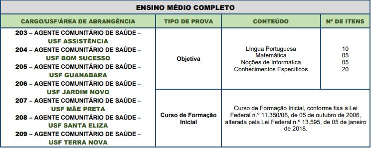 provas2 - Concurso FMS de Rio Claro SP: Adiamento temporário da primeira fase