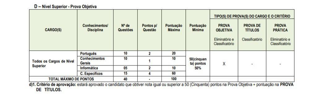 superior. - Concurso PGM de Cachoeira dos Índios PB: Inscrições abertas para Procurador!