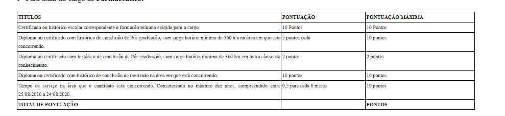 titulos 1 - Processo Seletivo Prefeitura de Bom Jesus do Sul - PR: Inscrições encerradas