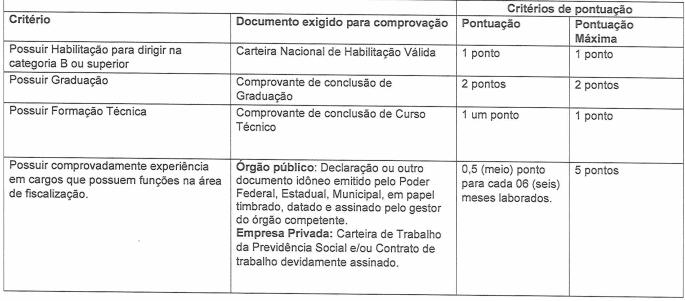 titulos 1 - Processo Seletivo Prefeitura de Paracatu - MG: Inscrições encerradas